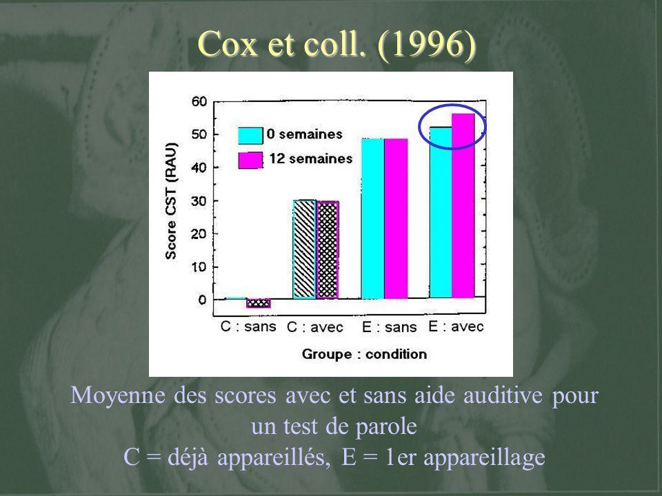 Cox et coll. (1996) Moyenne des scores avec et sans aide auditive pour un test de parole C = déjà appareillés, E = 1er appareillage
