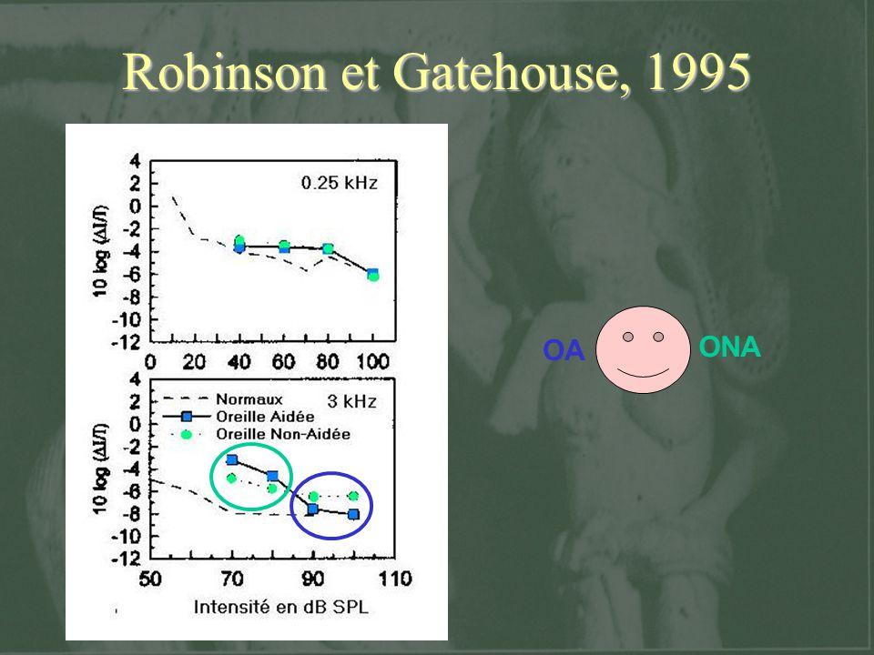 Robinson et Gatehouse, 1995 OA ONA