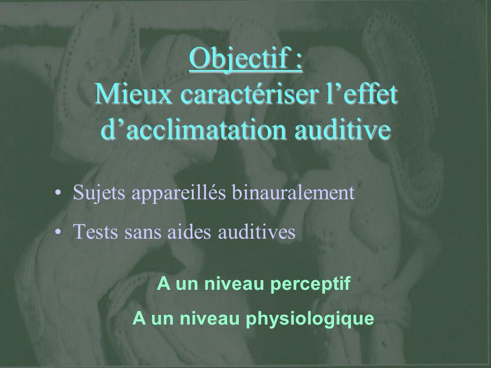Objectif : Mieux caractériser leffet dacclimatation auditive Sujets appareillés binauralement Tests sans aides auditives A un niveau perceptif A un ni