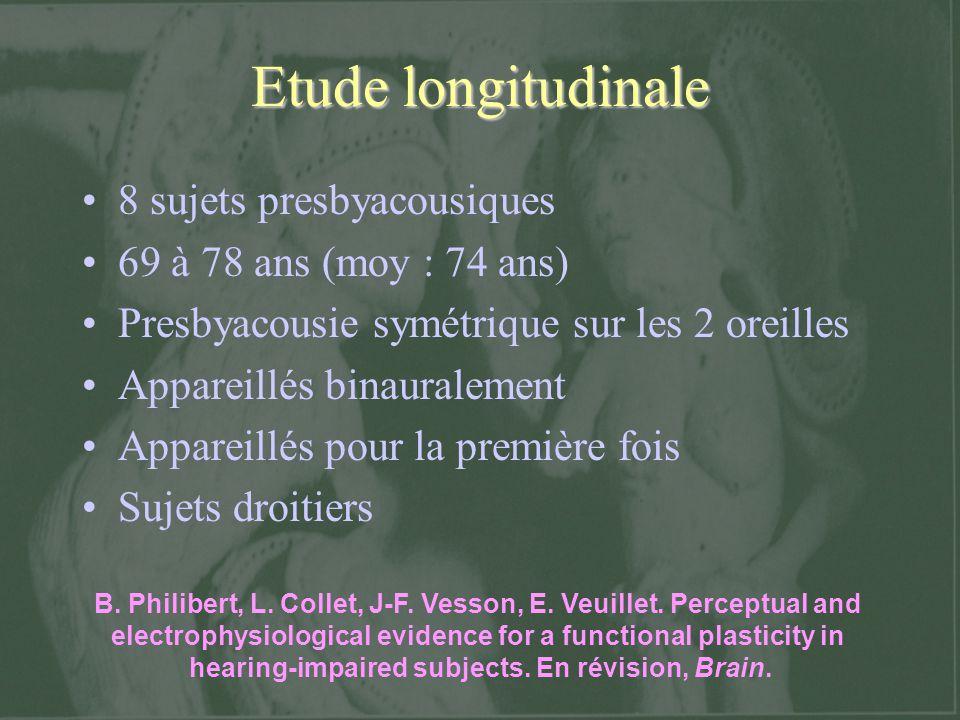 Etude longitudinale 8 sujets presbyacousiques 69 à 78 ans (moy : 74 ans) Presbyacousie symétrique sur les 2 oreilles Appareillés binauralement Apparei
