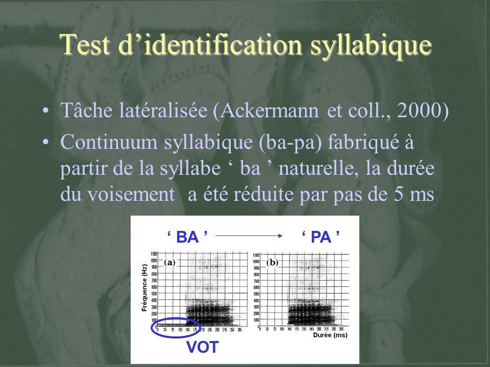Test didentification syllabique Tâche latéralisée (Ackermann et coll., 2000) Continuum syllabique (ba-pa) fabriqué à partir de la syllabe ba naturelle