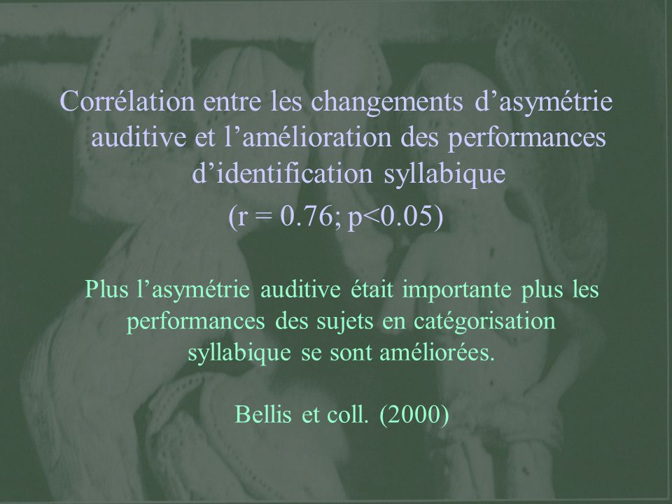 Corrélation entre les changements dasymétrie auditive et lamélioration des performances didentification syllabique (r = 0.76; p<0.05) Plus lasymétrie