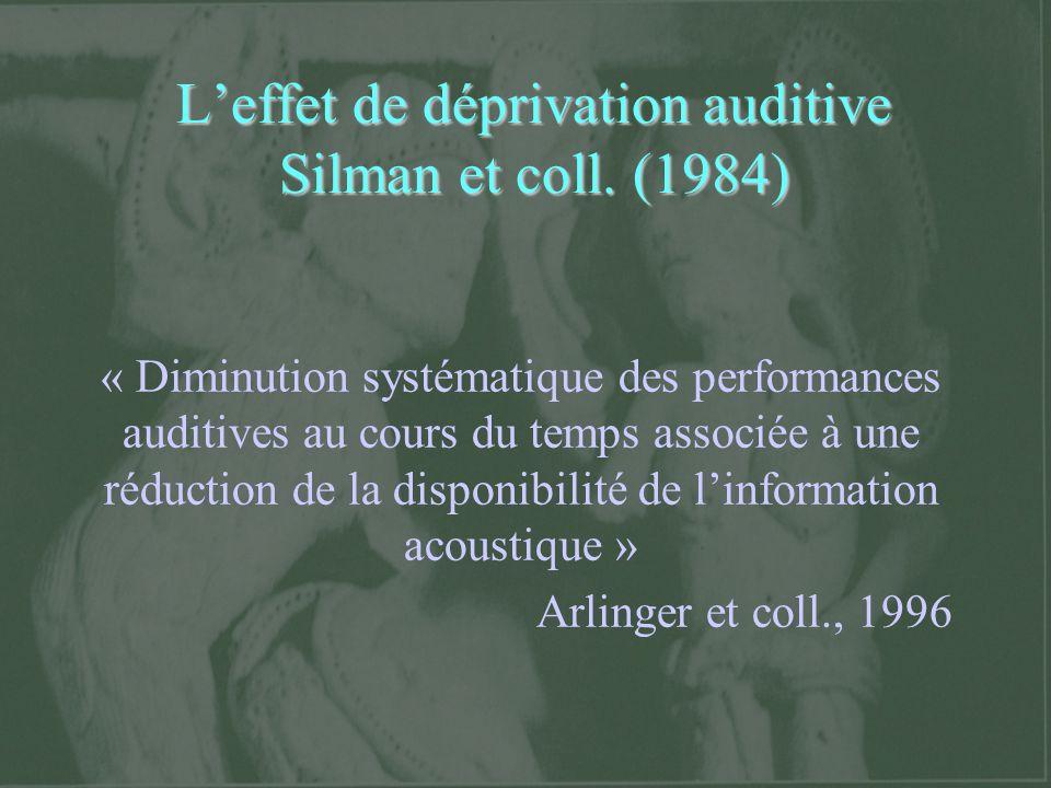 Objectif : Mieux caractériser leffet dacclimatation auditive Sujets appareillés binauralement Tests sans aides auditives A un niveau perceptif A un niveau physiologique