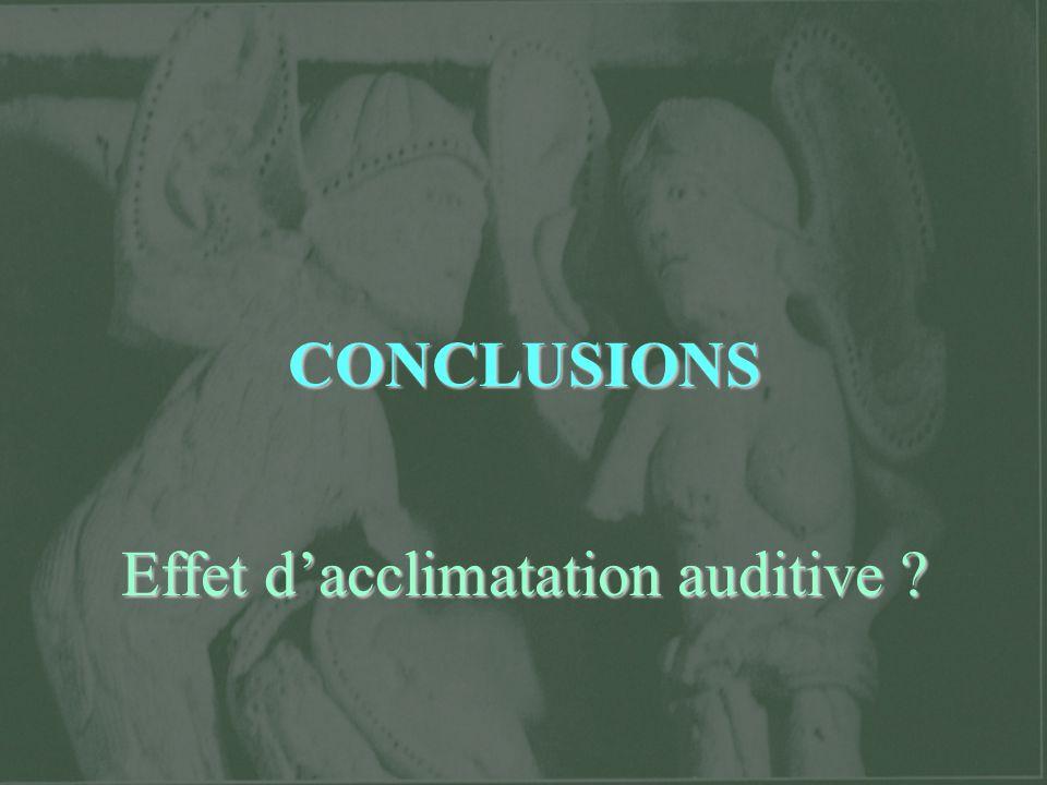 CONCLUSIONS Effet dacclimatation auditive ?