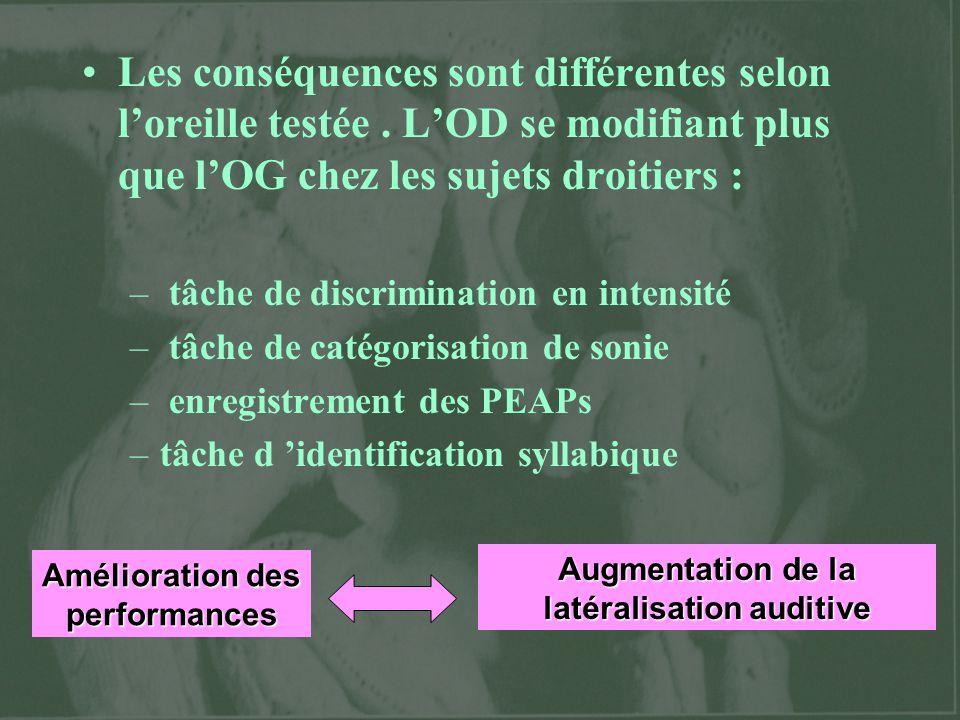 Augmentation de la latéralisation auditive Amélioration des performances Les conséquences sont différentes selon loreille testée. LOD se modifiant plu