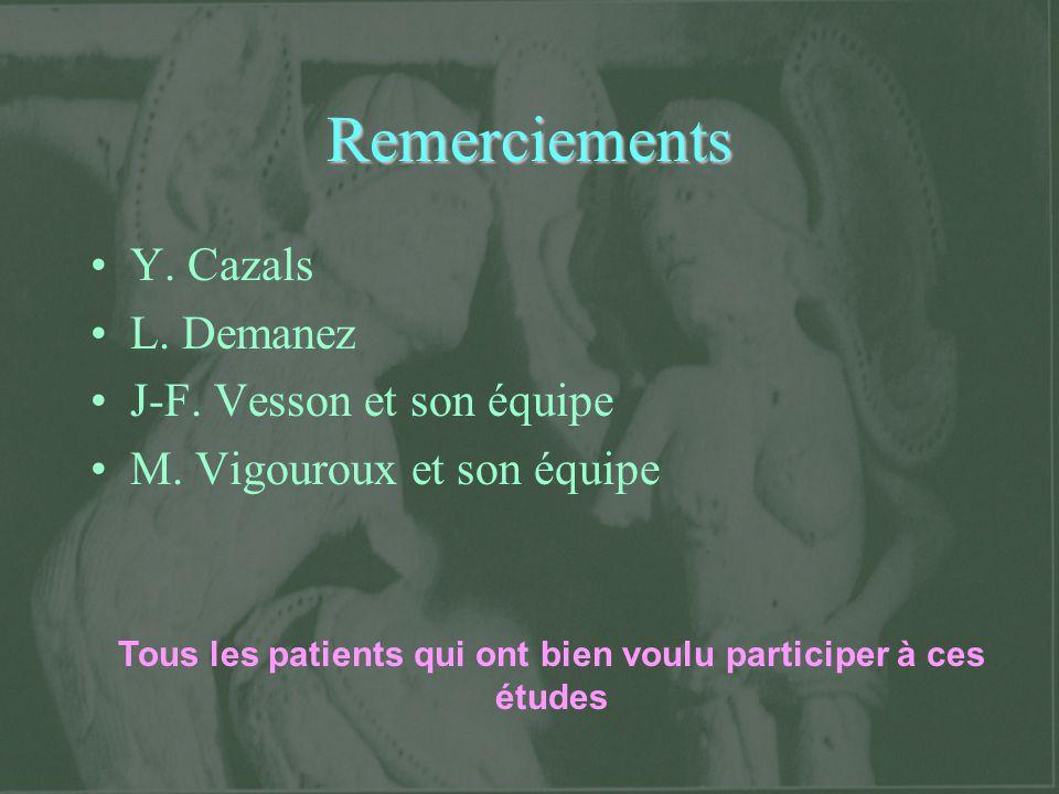 Remerciements Y. Cazals L. Demanez J-F. Vesson et son équipe M. Vigouroux et son équipe Tous les patients qui ont bien voulu participer à ces études