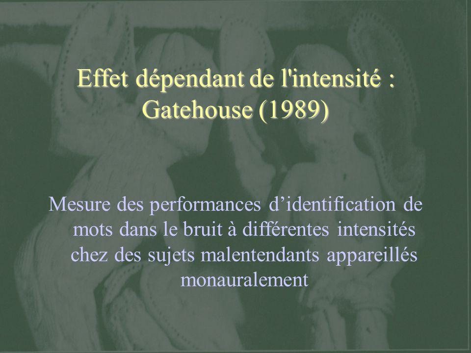 Effet dépendant de l'intensité : Gatehouse (1989) Mesure des performances didentification de mots dans le bruit à différentes intensités chez des suje