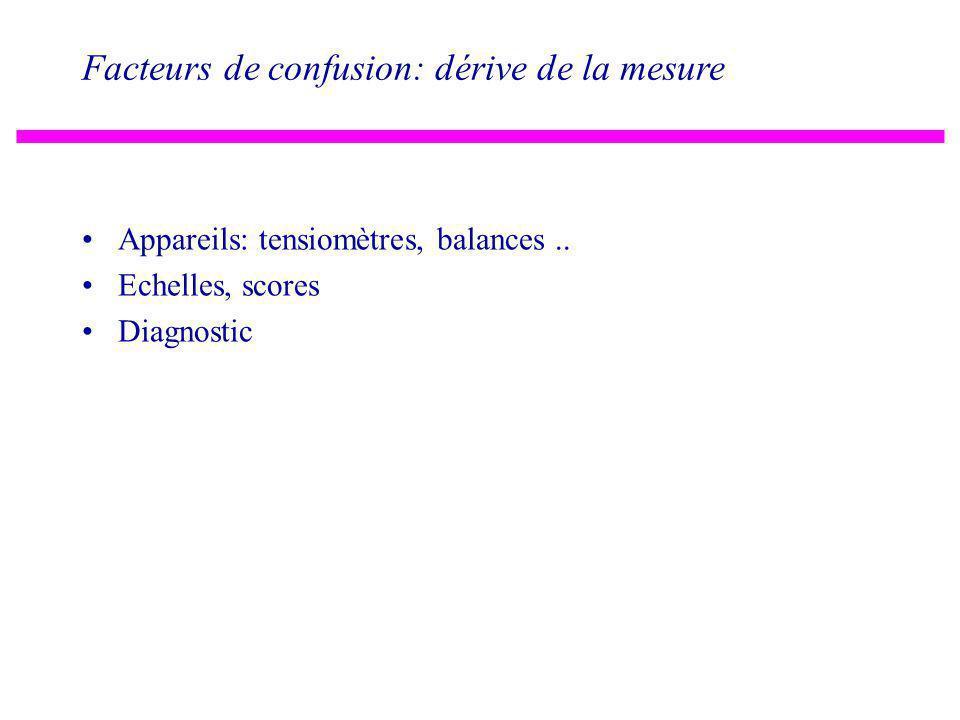 Positive consultation 32% Negative consultation 21% 18% Treated Not treated 53% 50% p = 0.5 Nombre de patients améliorés Facteurs de confusion: effet