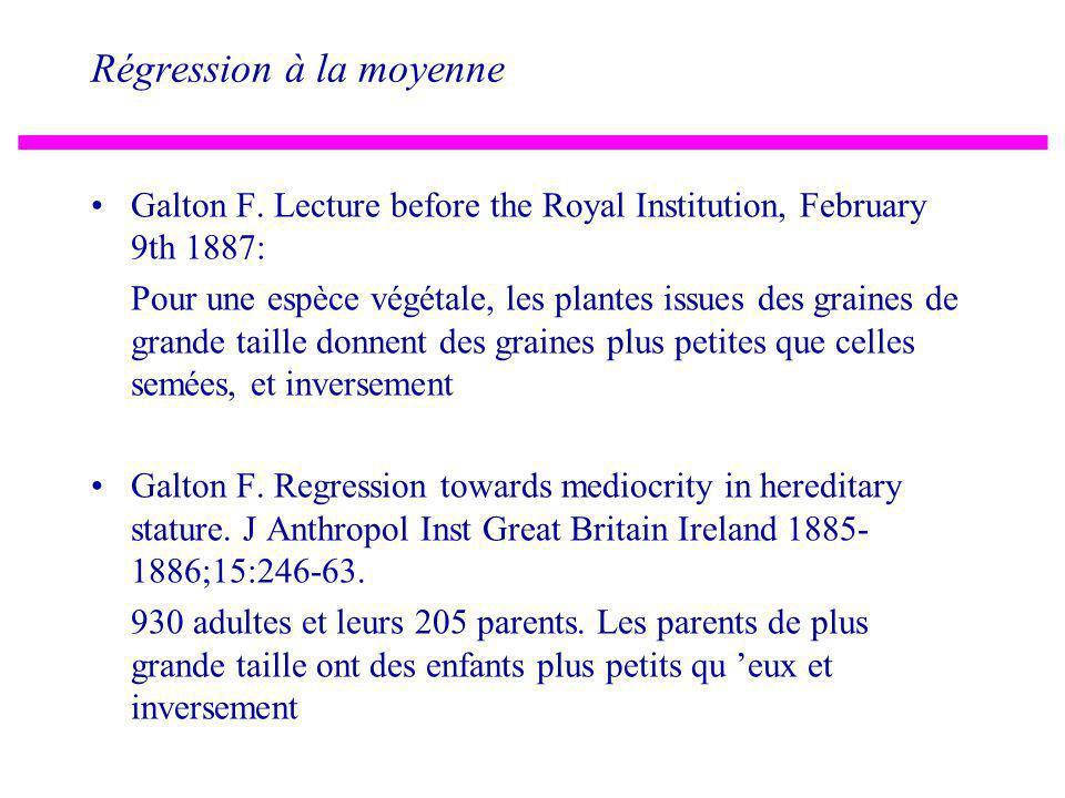 Facteurs de confusion: évolution spontanée Etude Oslo: variations de PAS dans groupe sans traitement (N = 379), 3 ans après l inclusion. Sélection: HT