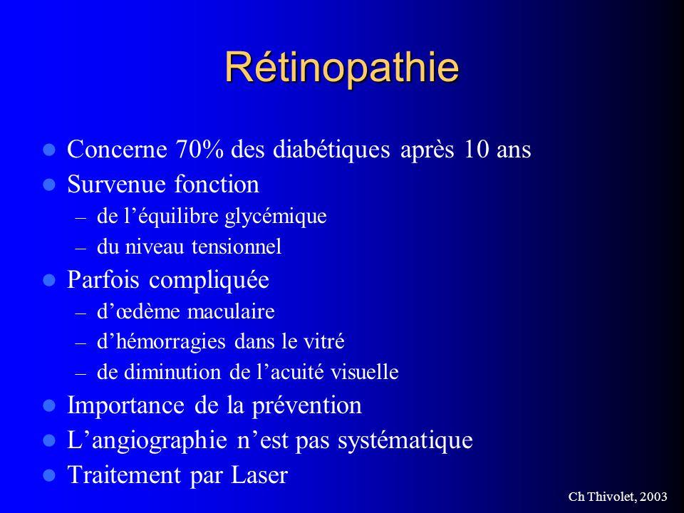 Ch Thivolet, 2003 Rétinopathie Concerne 70% des diabétiques après 10 ans Survenue fonction – de léquilibre glycémique – du niveau tensionnel Parfois compliquée – dœdème maculaire – dhémorragies dans le vitré – de diminution de lacuité visuelle Importance de la prévention Langiographie nest pas systématique Traitement par Laser