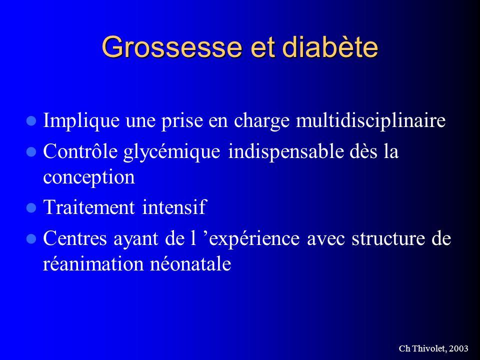 Ch Thivolet, 2003 Grossesse et diabète Implique une prise en charge multidisciplinaire Contrôle glycémique indispensable dès la conception Traitement intensif Centres ayant de l expérience avec structure de réanimation néonatale