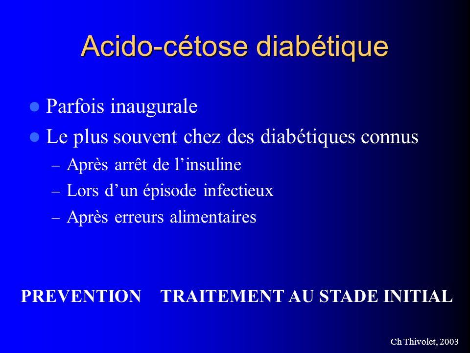 Ch Thivolet, 2003 Acido-cétose diabétique Parfois inaugurale Le plus souvent chez des diabétiques connus – Après arrêt de linsuline – Lors dun épisode infectieux – Après erreurs alimentaires PREVENTION TRAITEMENT AU STADE INITIAL
