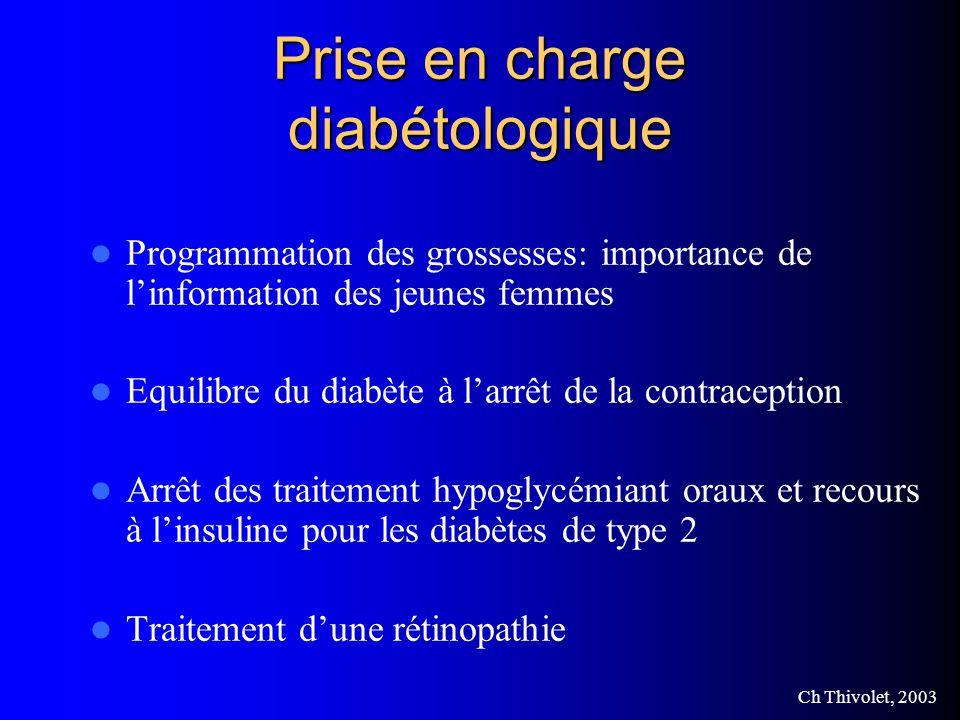 Ch Thivolet, 2003 Prise en charge diabétologique Programmation des grossesses: importance de linformation des jeunes femmes Equilibre du diabète à larrêt de la contraception Arrêt des traitement hypoglycémiant oraux et recours à linsuline pour les diabètes de type 2 Traitement dune rétinopathie