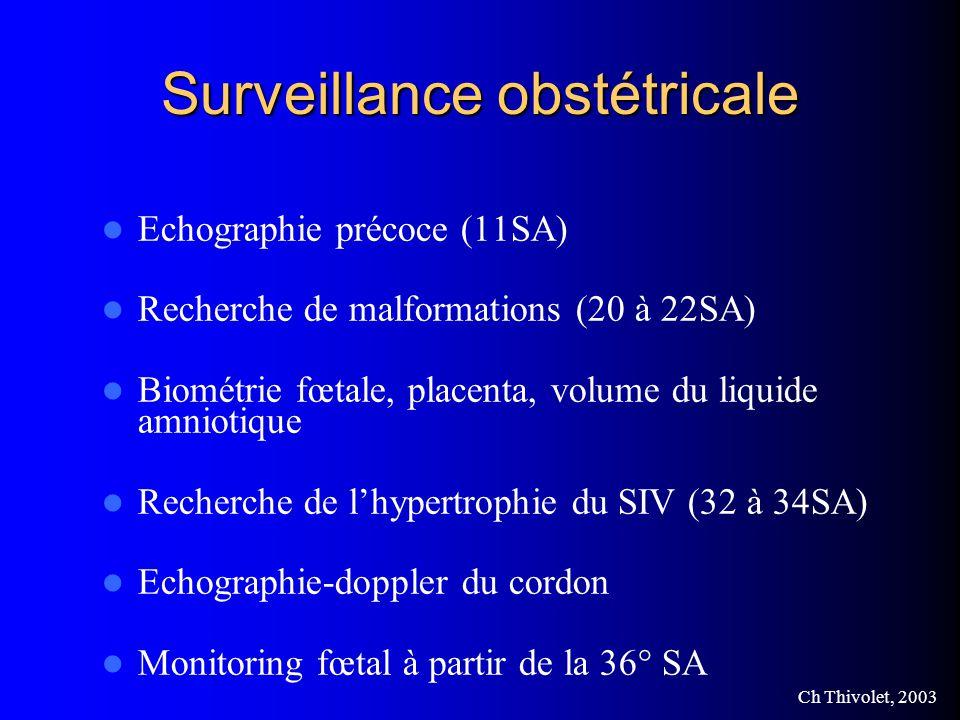 Ch Thivolet, 2003 Surveillance obstétricale Echographie précoce (11SA) Recherche de malformations (20 à 22SA) Biométrie fœtale, placenta, volume du liquide amniotique Recherche de lhypertrophie du SIV (32 à 34SA) Echographie-doppler du cordon Monitoring fœtal à partir de la 36° SA