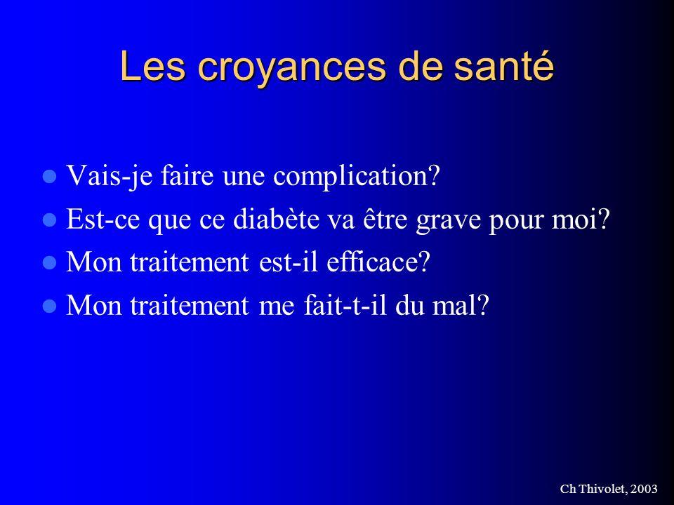 Ch Thivolet, 2003 Les croyances de santé Vais-je faire une complication.