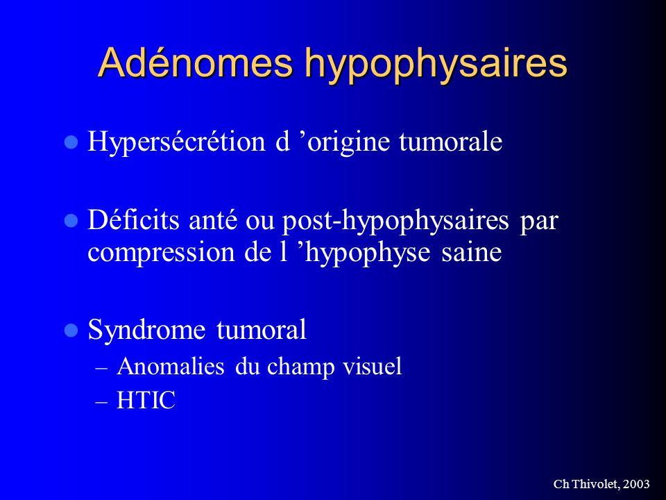 Ch Thivolet, 2003 Adénomes hypophysaires Hypersécrétion d origine tumorale Déficits anté ou post-hypophysaires par compression de l hypophyse saine Syndrome tumoral – Anomalies du champ visuel – HTIC