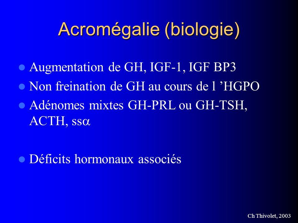 Ch Thivolet, 2003 Acromégalie (biologie) Augmentation de GH, IGF-1, IGF BP3 Non freination de GH au cours de l HGPO Adénomes mixtes GH-PRL ou GH-TSH, ACTH, ss Déficits hormonaux associés