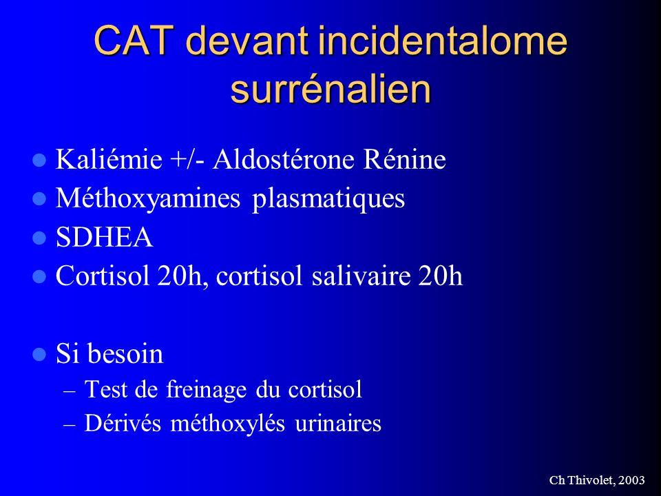 Ch Thivolet, 2003 CAT devant incidentalome surrénalien Kaliémie +/- Aldostérone Rénine Méthoxyamines plasmatiques SDHEA Cortisol 20h, cortisol salivaire 20h Si besoin – Test de freinage du cortisol – Dérivés méthoxylés urinaires