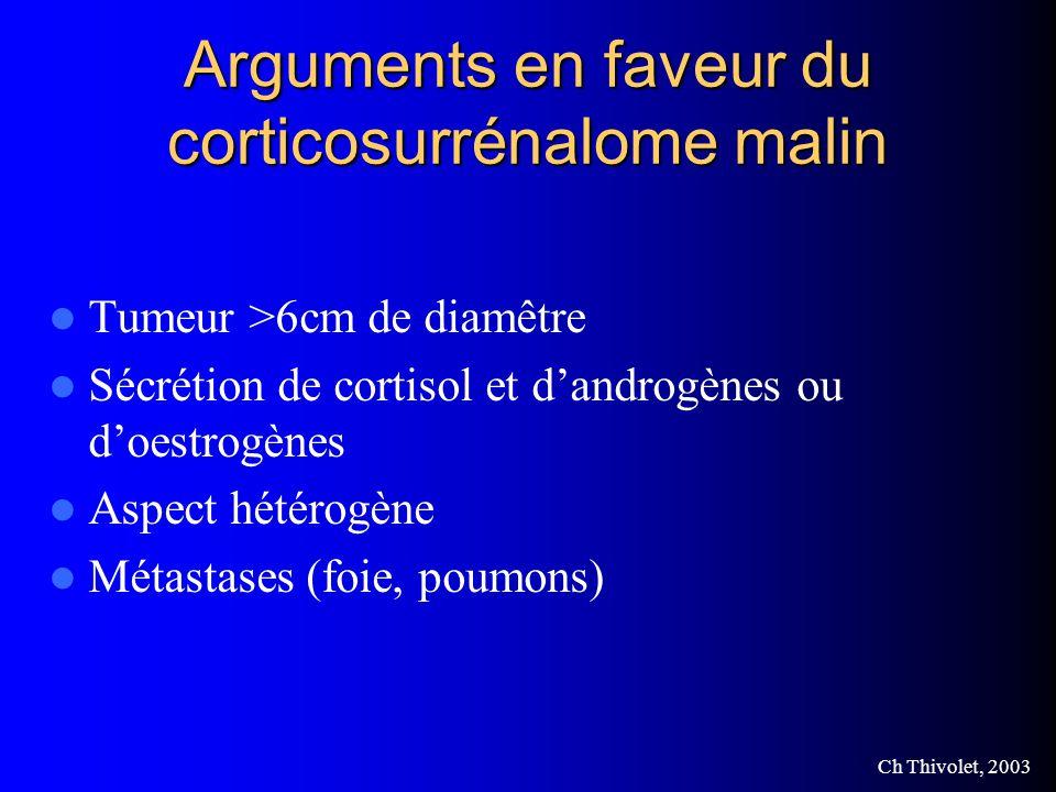 Ch Thivolet, 2003 Arguments en faveur du corticosurrénalome malin Tumeur >6cm de diamêtre Sécrétion de cortisol et dandrogènes ou doestrogènes Aspect hétérogène Métastases (foie, poumons)