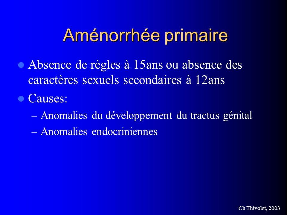 Ch Thivolet, 2003 Aménorrhée primaire Absence de règles à 15ans ou absence des caractères sexuels secondaires à 12ans Causes: – Anomalies du développement du tractus génital – Anomalies endocriniennes
