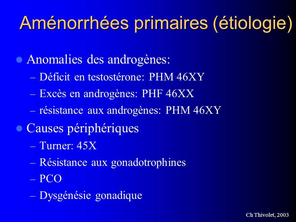 Ch Thivolet, 2003 Aménorrhées primaires (étiologie) Anomalies des androgènes: – Déficit en testostérone: PHM 46XY – Excès en androgènes: PHF 46XX – résistance aux androgènes: PHM 46XY Causes périphériques – Turner: 45X – Résistance aux gonadotrophines – PCO – Dysgénésie gonadique