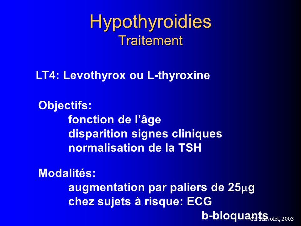 Ch Thivolet, 2003 Hypothyroidies Traitement LT4: Levothyrox ou L-thyroxine Objectifs: fonction de lâge disparition signes cliniques normalisation de la TSH Modalités: augmentation par paliers de 25 g chez sujets à risque: ECG b-bloquants