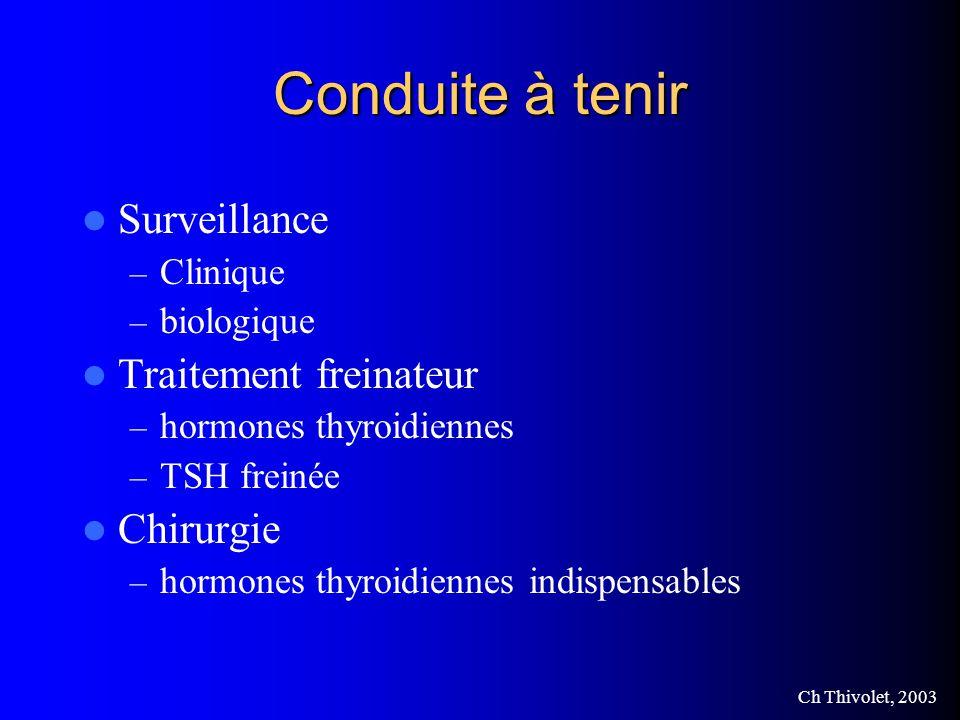 Ch Thivolet, 2003 Conduite à tenir Surveillance – Clinique – biologique Traitement freinateur – hormones thyroidiennes – TSH freinée Chirurgie – hormones thyroidiennes indispensables