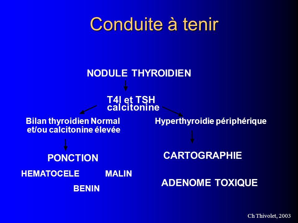 Ch Thivolet, 2003 Conduite à tenir NODULE THYROIDIEN T4l et TSH calcitonine Bilan thyroidien Normal et/ou calcitonine élevée PONCTION Hyperthyroidie périphérique CARTOGRAPHIE HEMATOCELE BENIN MALIN ADENOME TOXIQUE