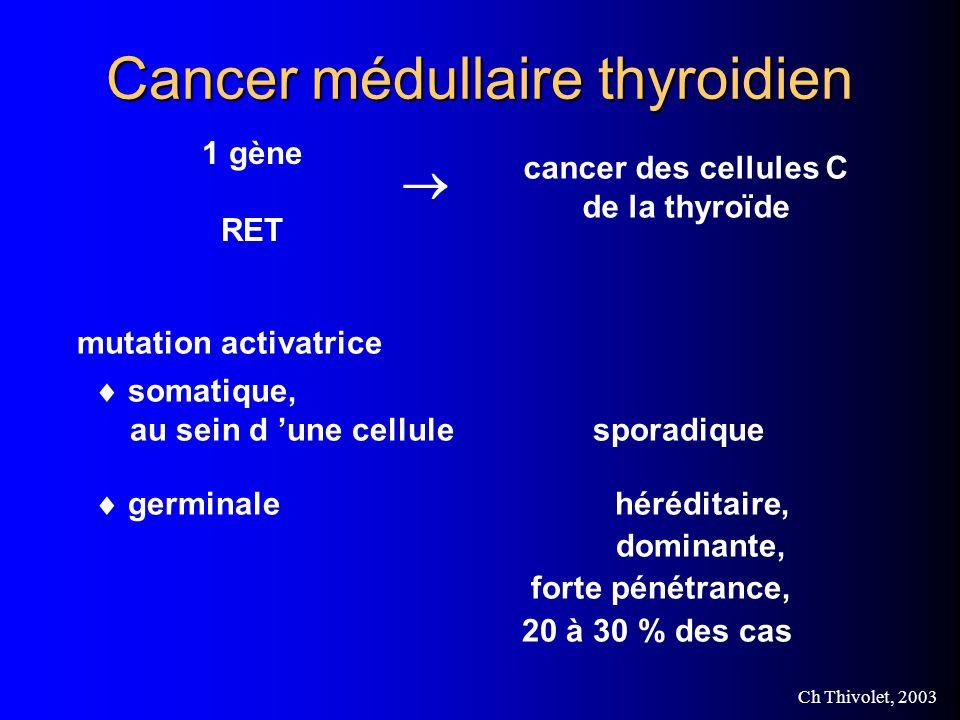 Ch Thivolet, 2003 Cancer médullaire thyroidien 1 gène RET cancer des cellules C de la thyroïde mutation activatrice somatique, au sein d une cellule sporadique germinale héréditaire, dominante, forte pénétrance, 20 à 30 % des cas