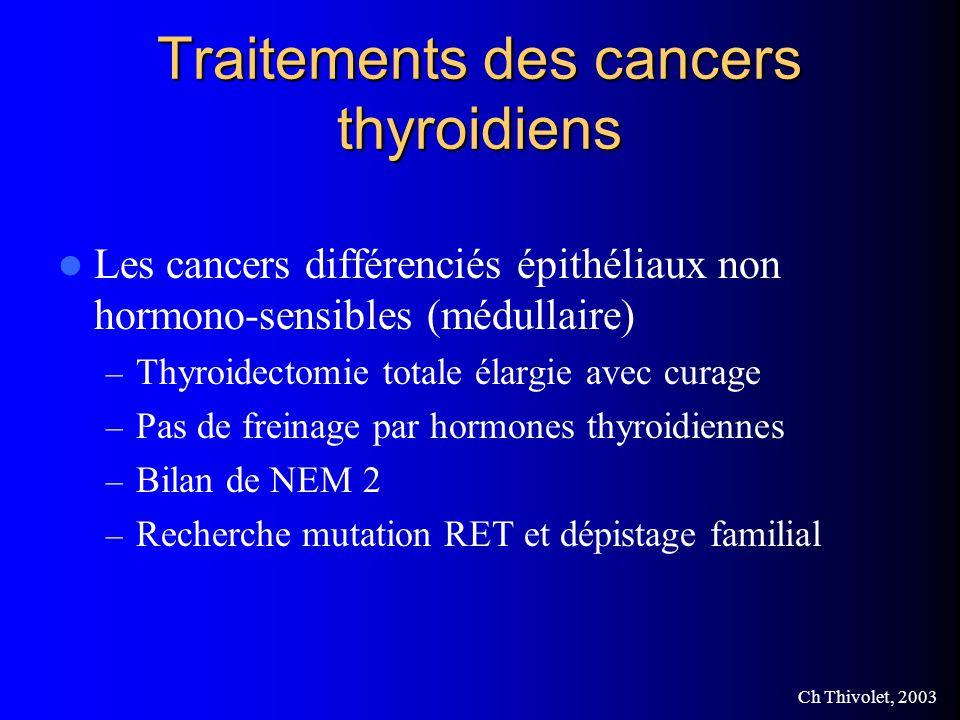 Ch Thivolet, 2003 Traitements des cancers thyroidiens Les cancers différenciés épithéliaux non hormono-sensibles (médullaire) – Thyroidectomie totale élargie avec curage – Pas de freinage par hormones thyroidiennes – Bilan de NEM 2 – Recherche mutation RET et dépistage familial