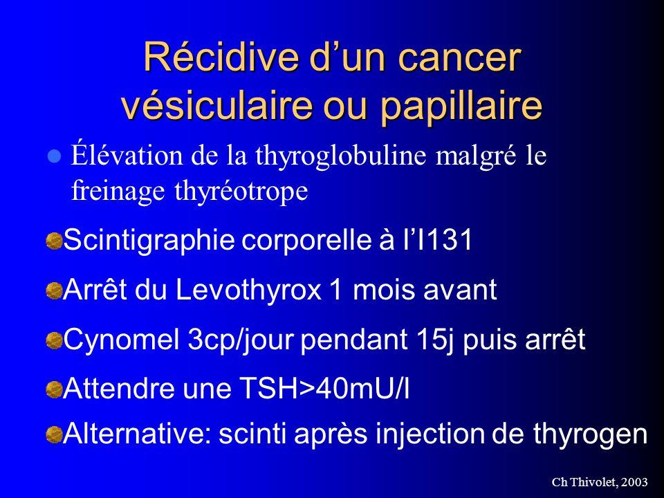 Ch Thivolet, 2003 Récidive dun cancer vésiculaire ou papillaire Élévation de la thyroglobuline malgré le freinage thyréotrope Scintigraphie corporelle à lI131 Arrêt du Levothyrox 1 mois avant Cynomel 3cp/jour pendant 15j puis arrêt Attendre une TSH>40mU/l Alternative: scinti après injection de thyrogen