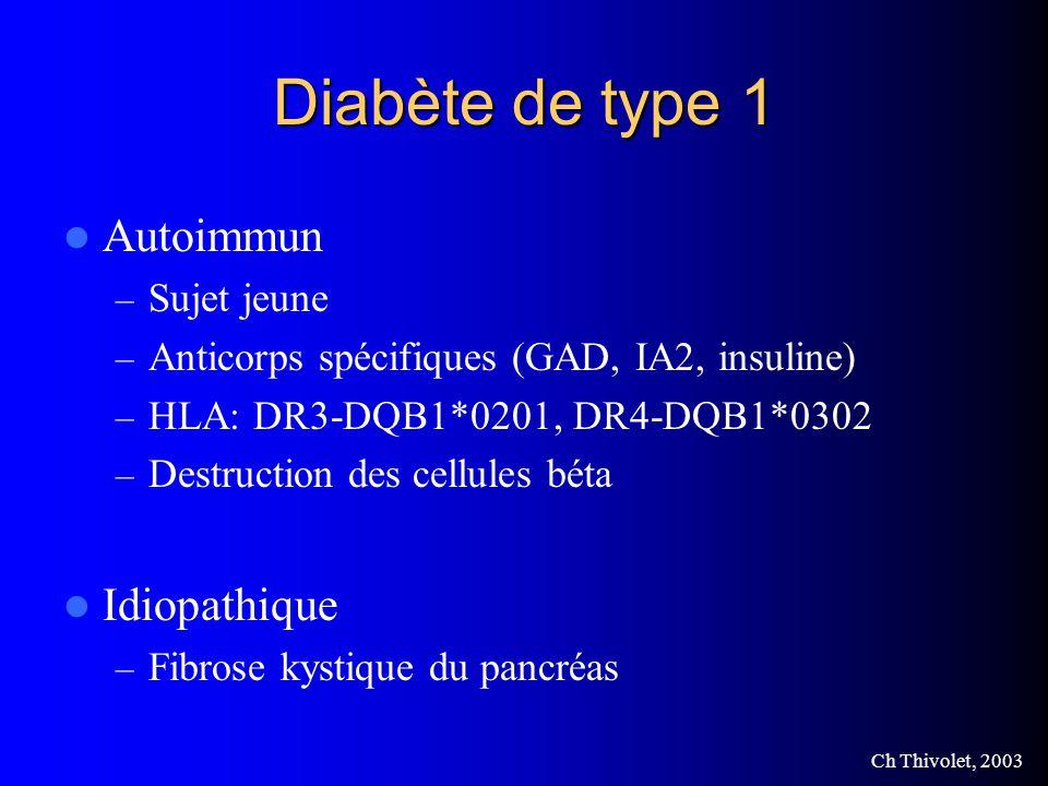 Ch Thivolet, 2003 Diabète de type 1 Autoimmun – Sujet jeune – Anticorps spécifiques (GAD, IA2, insuline) – HLA: DR3-DQB1*0201, DR4-DQB1*0302 – Destruction des cellules béta Idiopathique – Fibrose kystique du pancréas