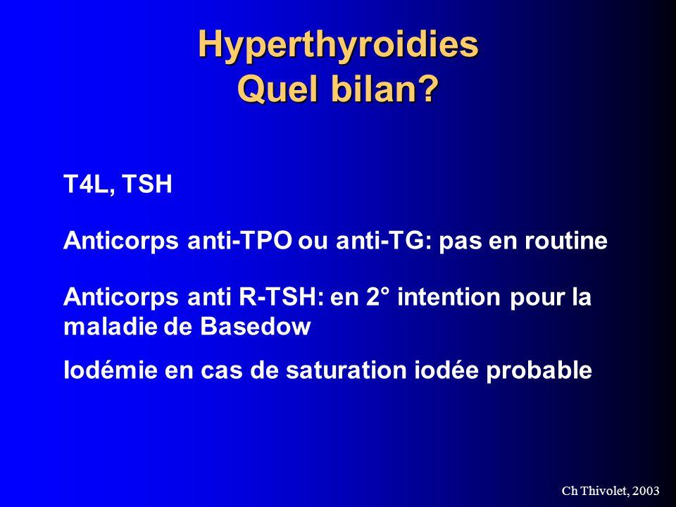 Ch Thivolet, 2003 Hypothyroidies infra-cliniques: Insuffisances de réserve 10 à 20% des femmes après 50ans T4L normale, TSH légèrement élevée Valeur prédictive des ACAT Intérêt du test TRH
