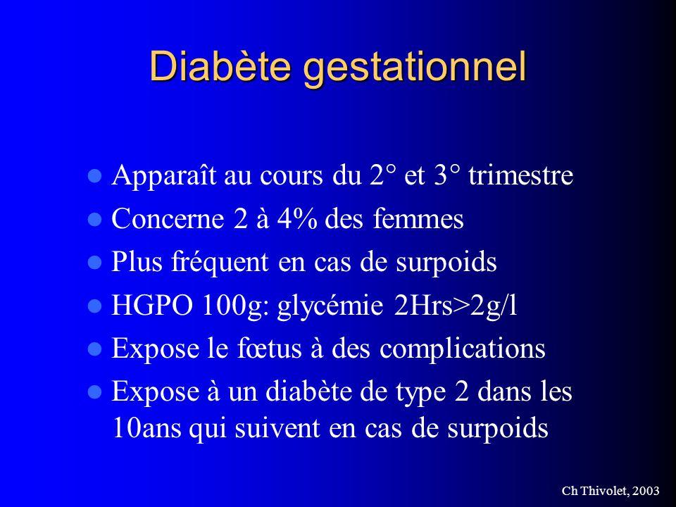 Ch Thivolet, 2003 Diabète gestationnel Apparaît au cours du 2° et 3° trimestre Concerne 2 à 4% des femmes Plus fréquent en cas de surpoids HGPO 100g: glycémie 2Hrs>2g/l Expose le fœtus à des complications Expose à un diabète de type 2 dans les 10ans qui suivent en cas de surpoids