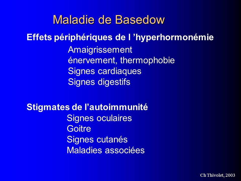 Ch Thivolet, 2003 Complications post-opératoires Hypothyroidie Paralysie récurrentielle Hypoparathyroidie Détresse respiratoire (trachéomalacie)