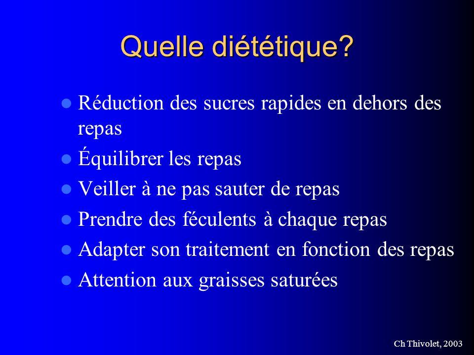 Ch Thivolet, 2003 Quelle diététique.