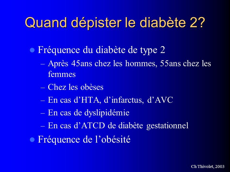 Ch Thivolet, 2003 Quand dépister le diabète 2.