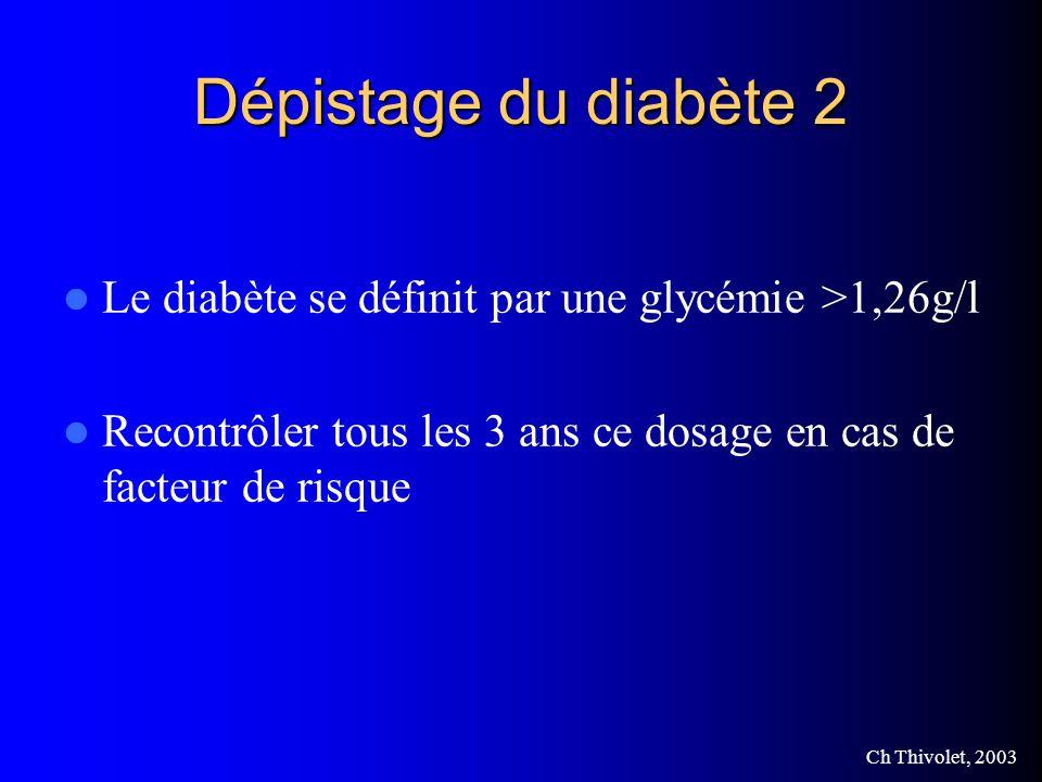 Ch Thivolet, 2003 Dépistage du diabète 2 Le diabète se définit par une glycémie >1,26g/l Recontrôler tous les 3 ans ce dosage en cas de facteur de risque