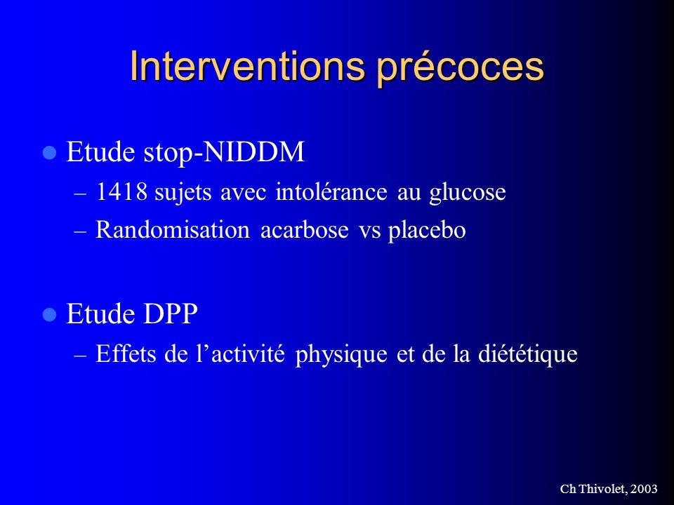 Ch Thivolet, 2003 Interventions précoces Etude stop-NIDDM – 1418 sujets avec intolérance au glucose – Randomisation acarbose vs placebo Etude DPP – Effets de lactivité physique et de la diététique