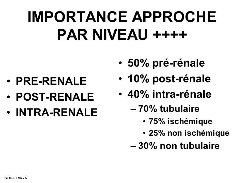 Module 14 item 252 IMPORTANCE APPROCHE PAR NIVEAU ++++ PRE-RENALE POST-RENALE INTRA-RENALE 50% pré-rénale 10% post-rénale 40% intra-rénale –70% tubula