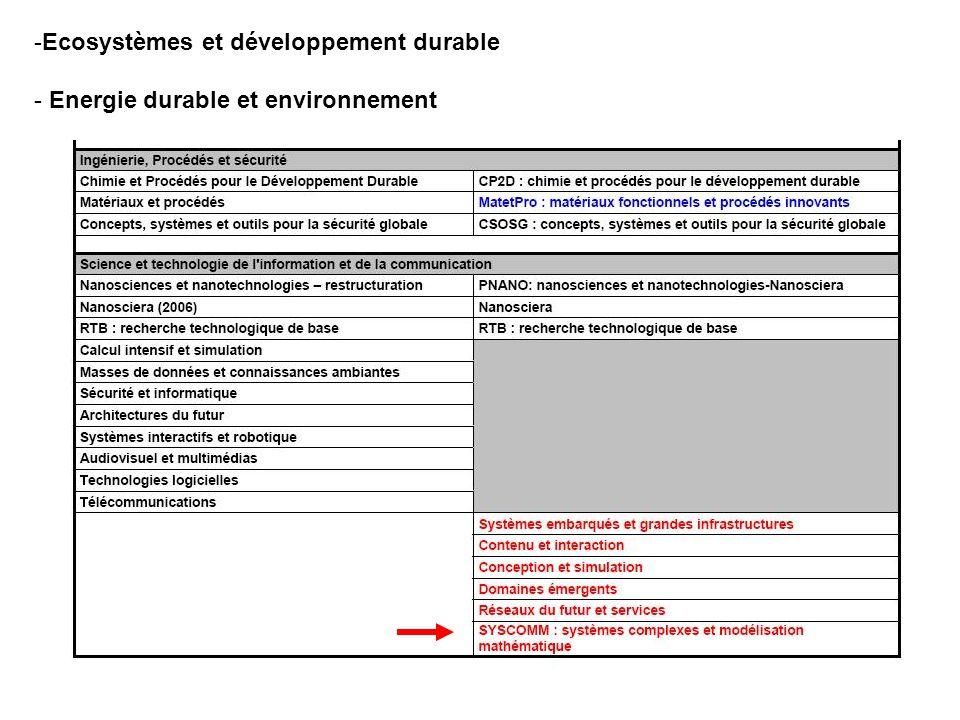 -Ecosystèmes et développement durable - Energie durable et environnement
