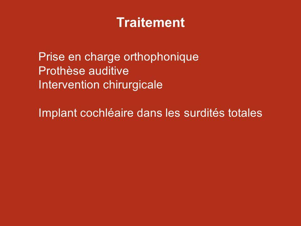 Traitement Prise en charge orthophonique Prothèse auditive Intervention chirurgicale Implant cochléaire dans les surdités totales