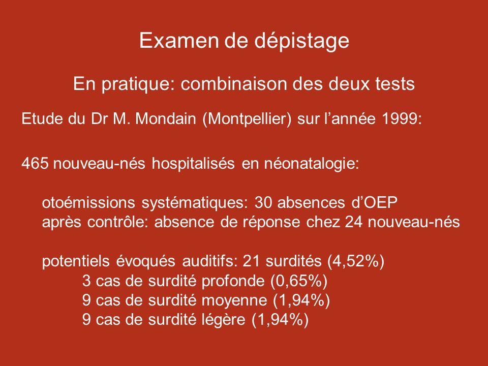 Examen de dépistage En pratique: combinaison des deux tests 465 nouveau-nés hospitalisés en néonatalogie: otoémissions systématiques: 30 absences dOEP après contrôle: absence de réponse chez 24 nouveau-nés potentiels évoqués auditifs: 21surdités (4,52%) 3 cas de surdité profonde (0,65%) 9 cas de surdité moyenne (1,94%) 9 cas de surdité légère (1,94%) Etude du Dr M.