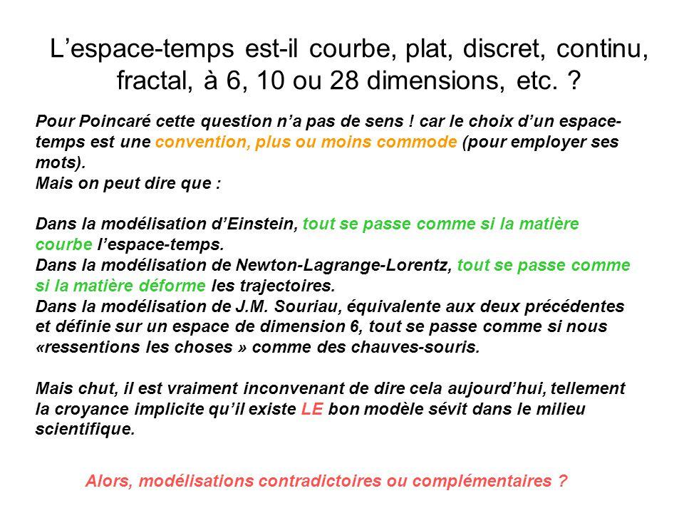 Lespace-temps est-il courbe, plat, discret, continu, fractal, à 6, 10 ou 28 dimensions, etc. ? Pour Poincaré cette question na pas de sens ! car le ch