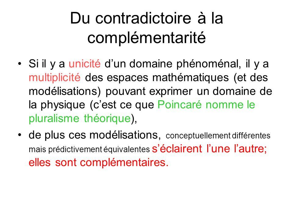 Du contradictoire à la complémentarité Si il y a unicité dun domaine phénoménal, il y a multiplicité des espaces mathématiques (et des modélisations)
