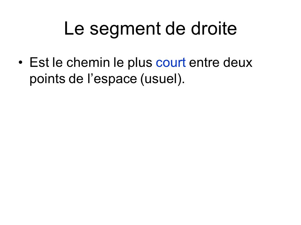 Le segment de droite Est le chemin le plus court entre deux points de lespace (usuel).