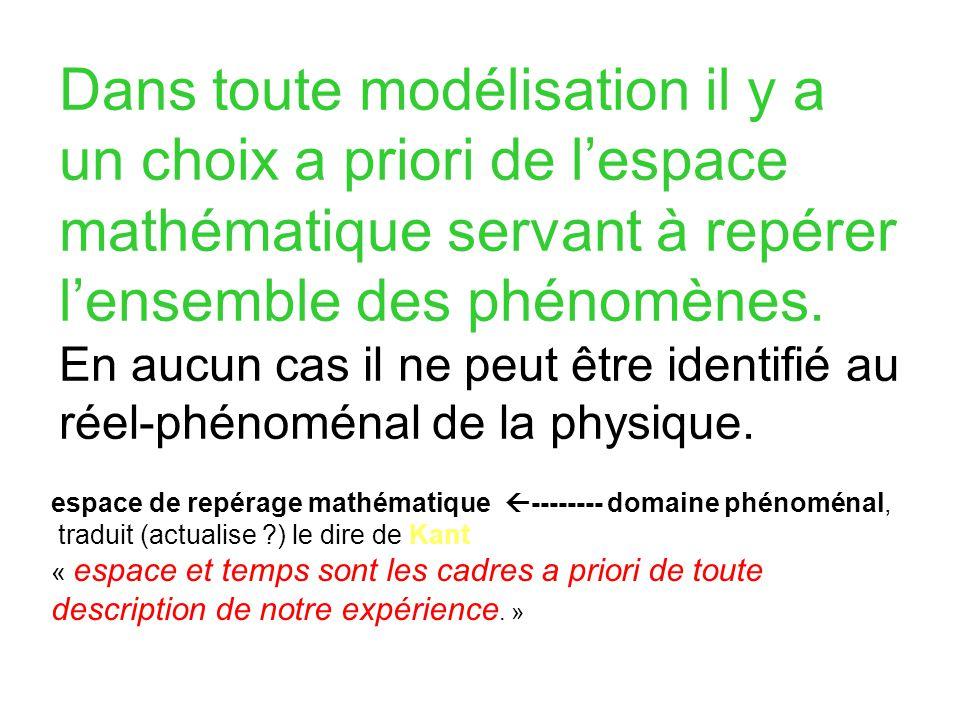 Dans toute modélisation il y a un choix a priori de lespace mathématique servant à repérer lensemble des phénomènes. En aucun cas il ne peut être iden
