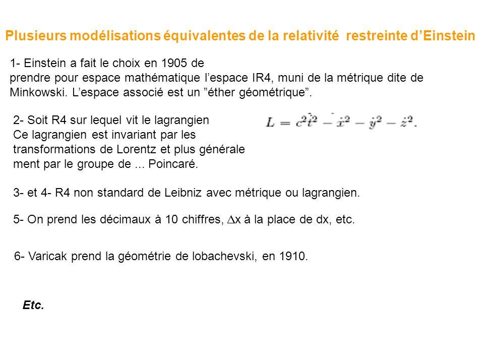 Plusieurs modélisations équivalentes de la relativité restreinte dEinstein 1- Einstein a fait le choix en 1905 de prendre pour espace mathématique les