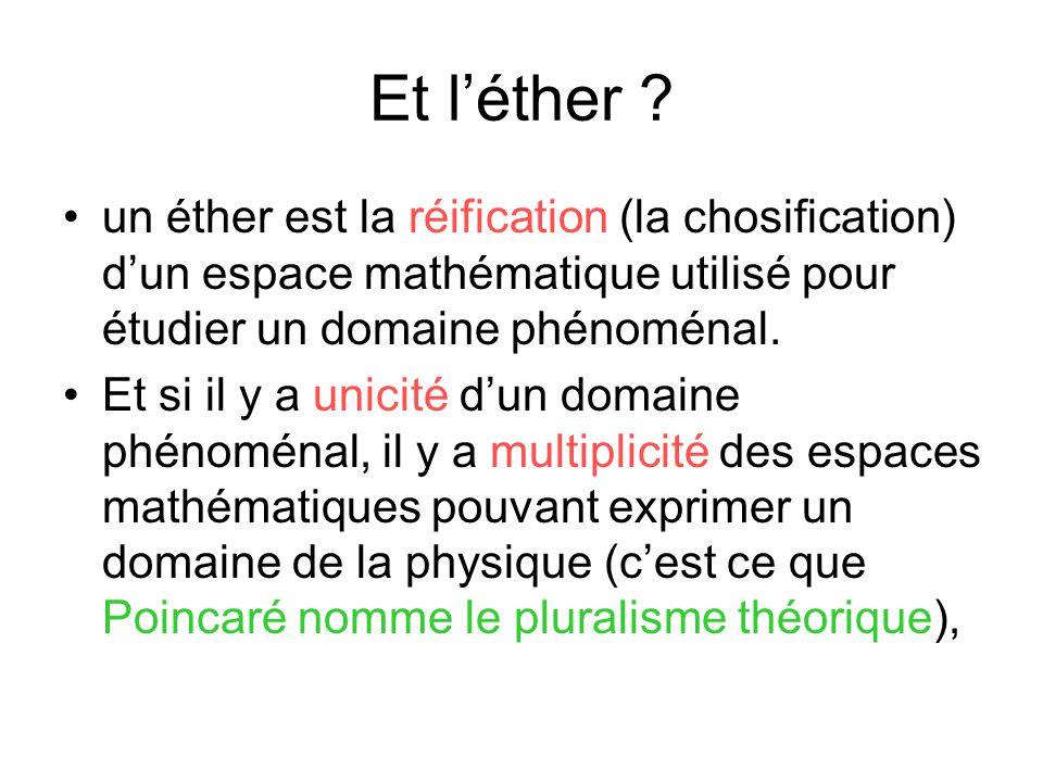 Et léther ? un éther est la réification (la chosification) dun espace mathématique utilisé pour étudier un domaine phénoménal. Et si il y a unicité du
