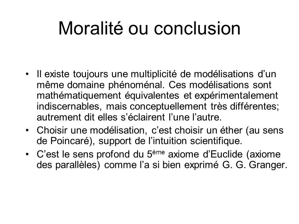 Moralité ou conclusion Il existe toujours une multiplicité de modélisations dun même domaine phénoménal. Ces modélisations sont mathématiquement équiv